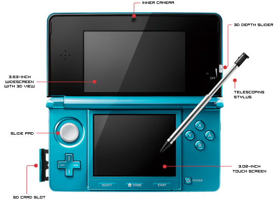 nintendo 3ds review pros and cons of this 3d handheld equal reviewer. Black Bedroom Furniture Sets. Home Design Ideas