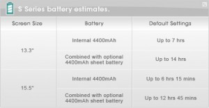 Battery life for the Sony Vaio S with and without the optional sheet battery
