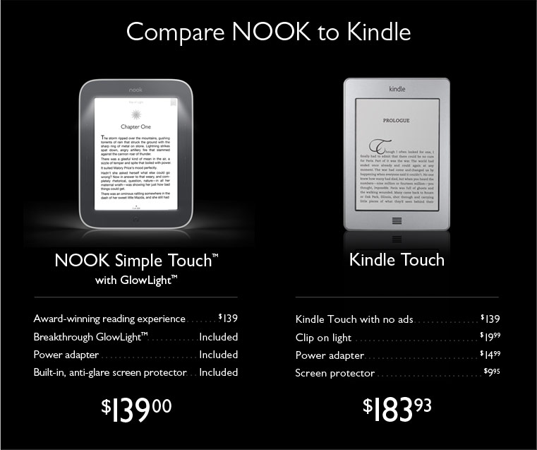 NOOK Simple Touch with GlowLight vs. Kindle Touch